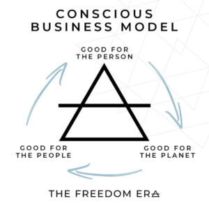 The High Profit, High Impact Strategy To Embody  Freedom, Money, Impact!